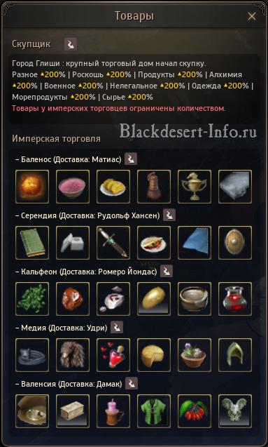 Торговля в Black Desert